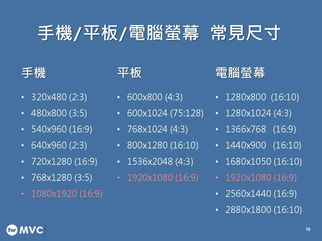 手機/平板/電腦螢幕 常見尺寸 18 • 320x480 (2:3) • 480x800 (3...