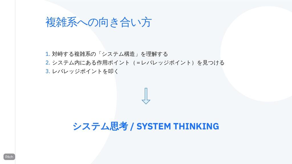 複雑系への向き合い方 1. 対峙する複雑系の「システム構造」を理解する 2. システム内にある...