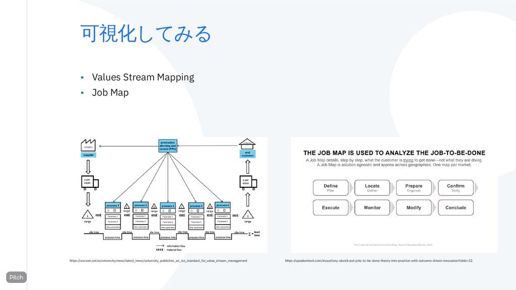 可視化してみる • Values Stream Mapping • Job Map https...