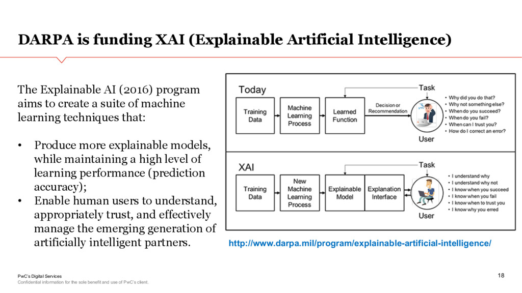 PwC's Digital Services DARPA is funding XAI (Ex...