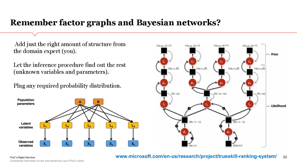 PwC's Digital Services Remember factor graphs a...