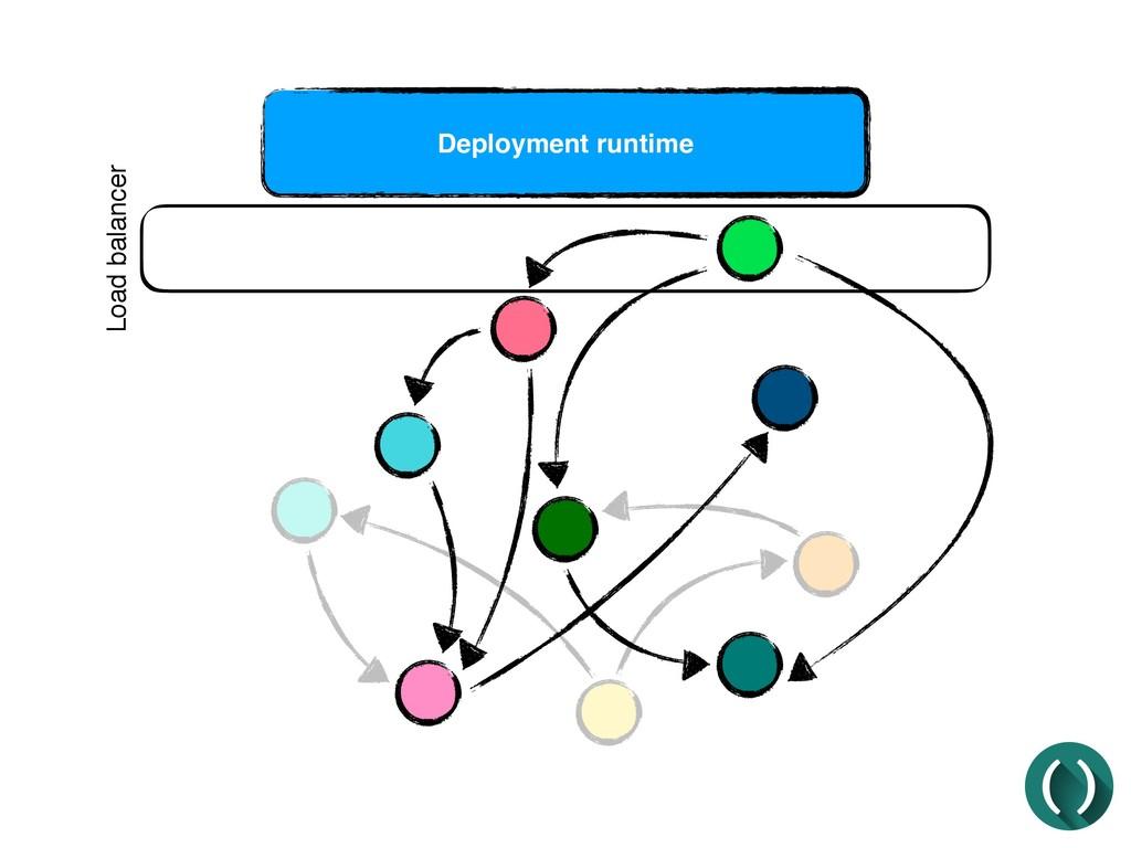 Deployment runtime Load balancer