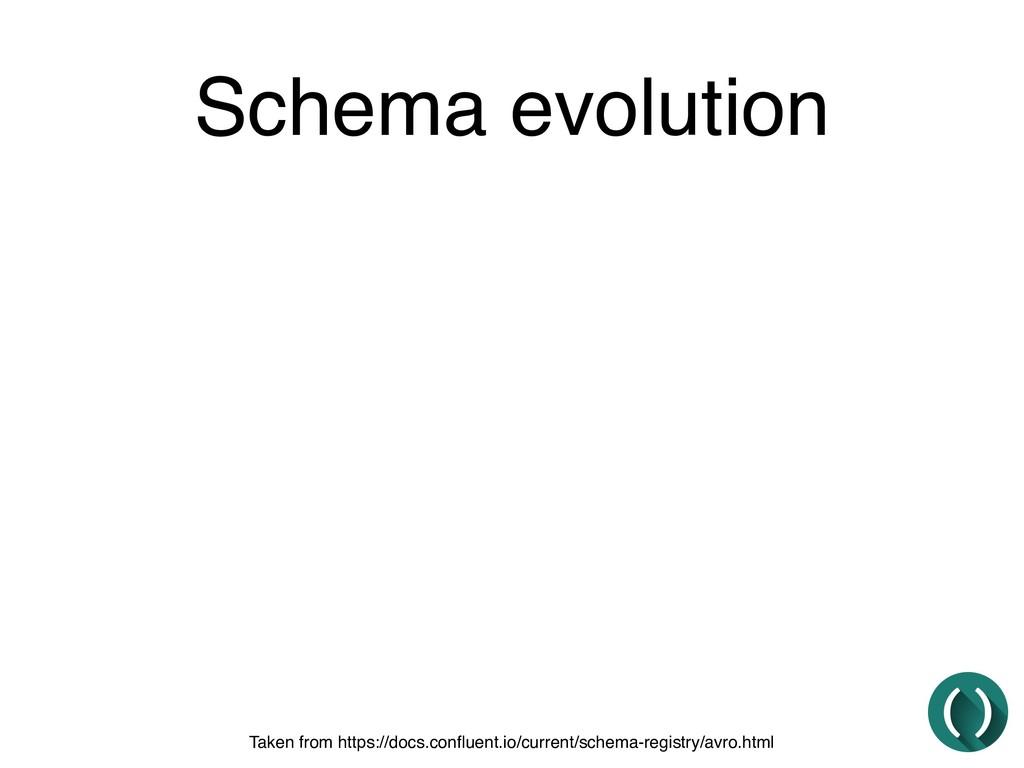Schema evolution Taken from https://docs.conflue...