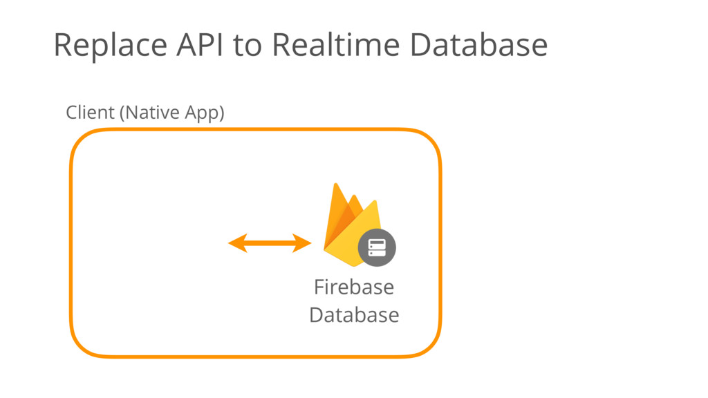 Client (Native App) Firebase Database Replace A...