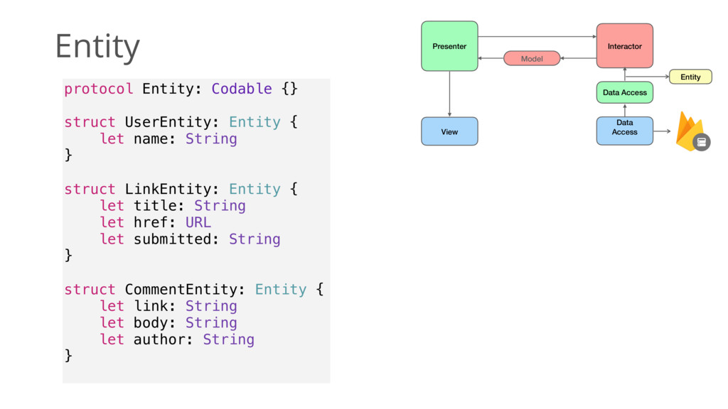 protocol Entity: Codable {} struct UserEntity: ...