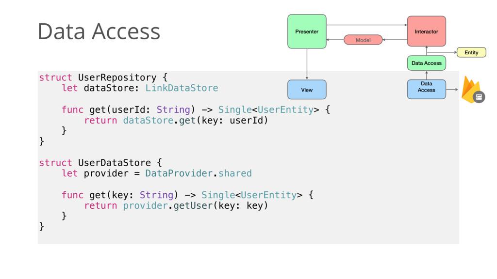 Data Access struct UserRepository { let dataSto...