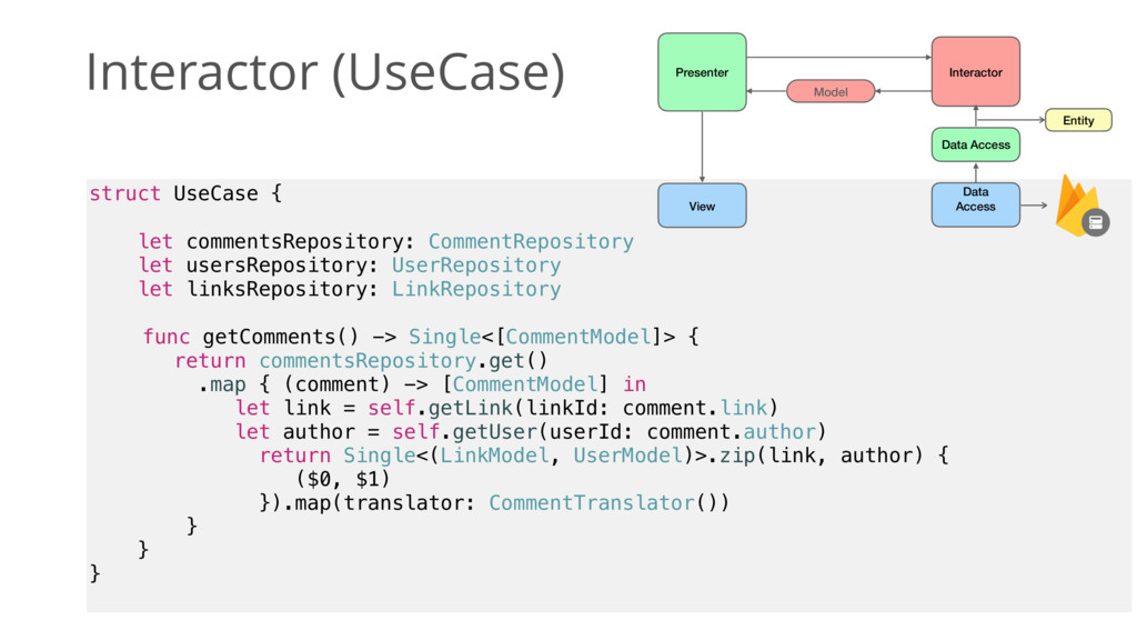 Interactor (UseCase) struct UseCase { let comme...