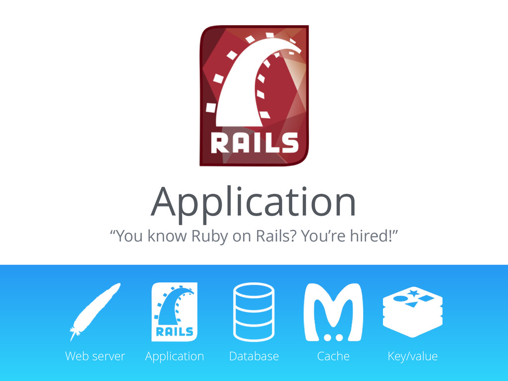 "Application ""You know Ruby on Rails? You're hir..."