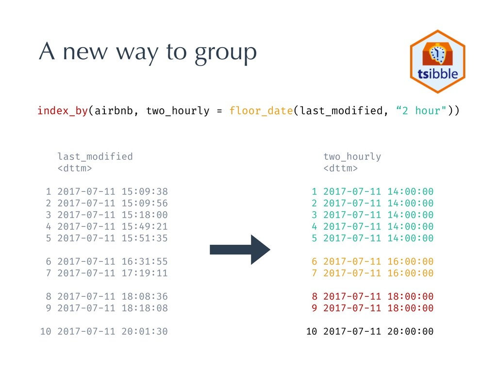 A new way to group index_by(airbnb, two_hourly ...