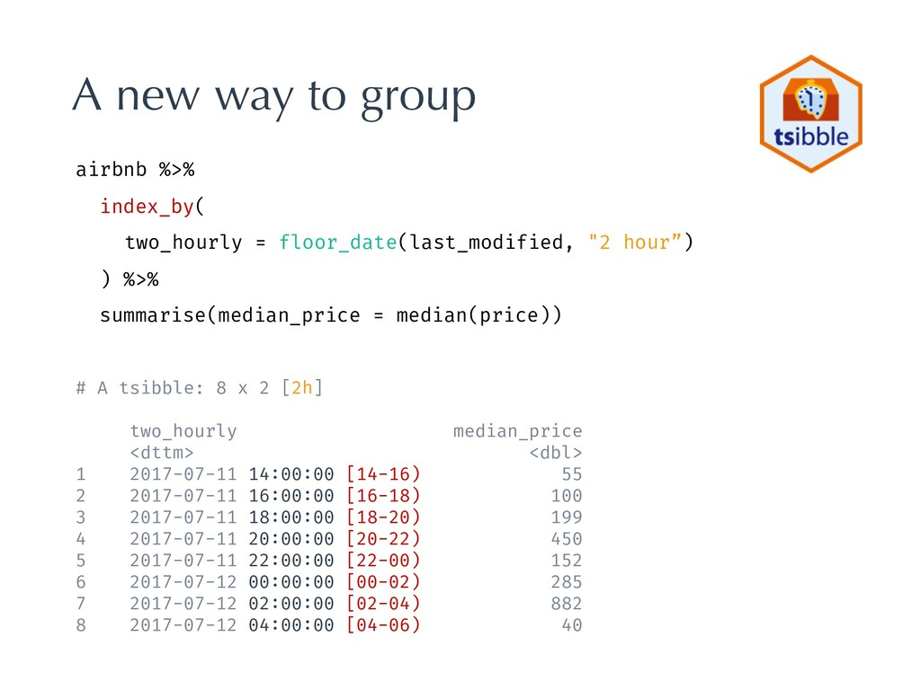 A new way to group airbnb %>% index_by( two_hou...