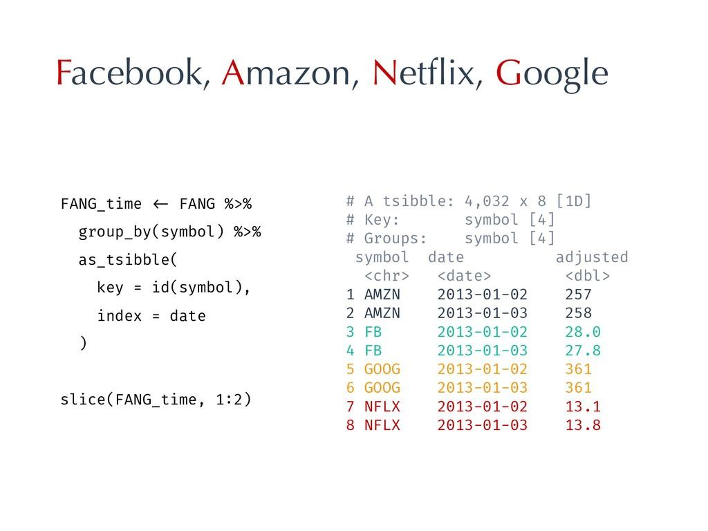 "Facebook, Amazon, Netflix, Google FANG_time ""<- ..."