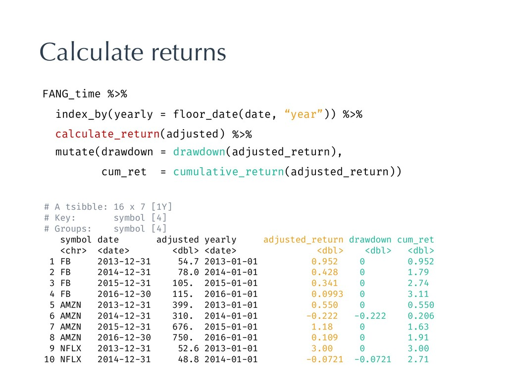 Calculate returns FANG_time %>% index_by(yearly...