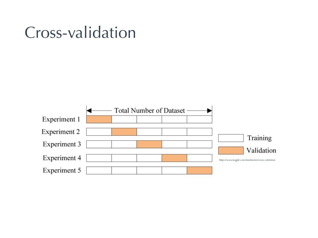 Cross-validation https://www.kaggle.com/dansbec...