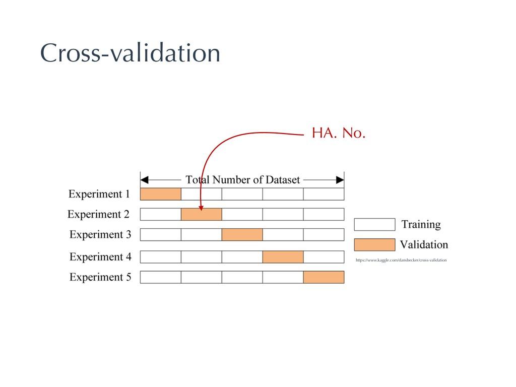 Cross-validation HA. No. https://www.kaggle.com...