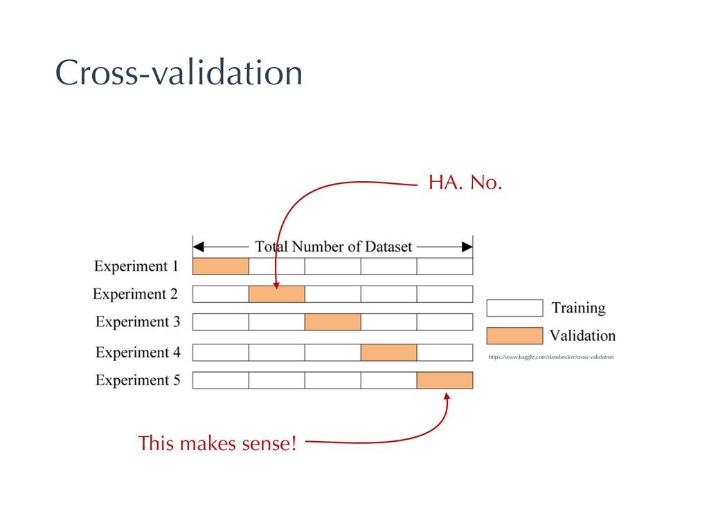 Cross-validation HA. No. This makes sense! http...