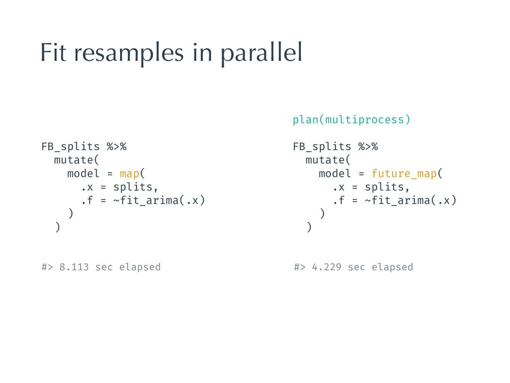FB_splits %>% mutate( model = map( .x = splits,...