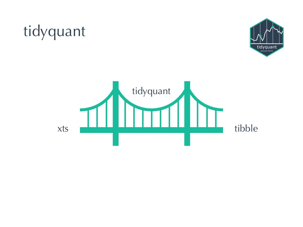 tidyquant tidyquant xts tibble