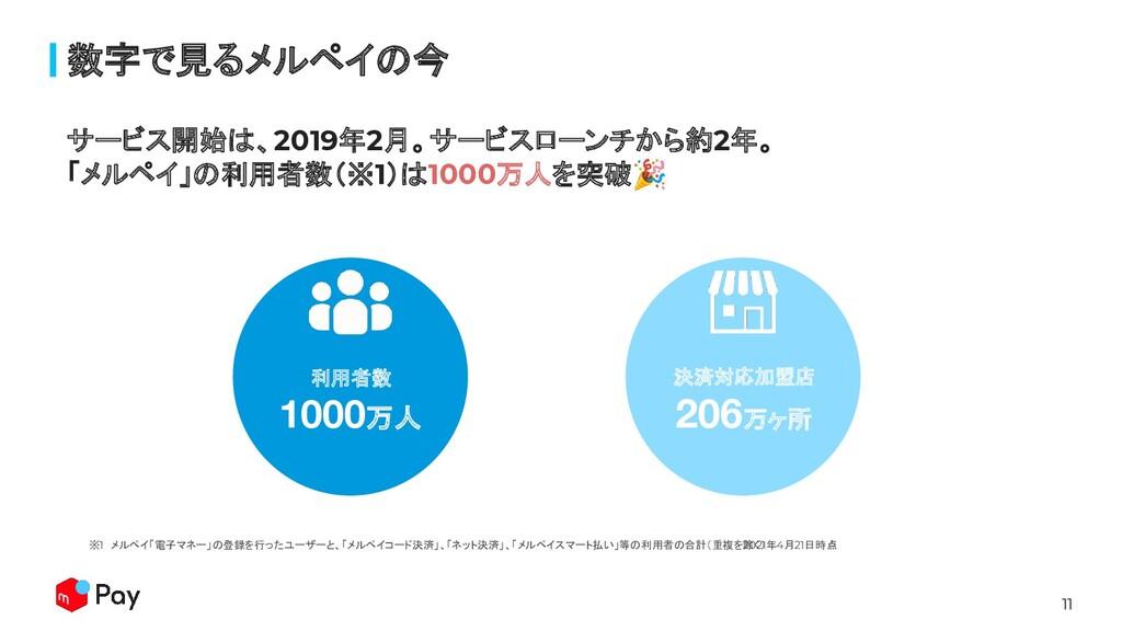11 数字で見るメルペイの今 サービス開始は、2019年2月。サービスローンチから約2年。 「...
