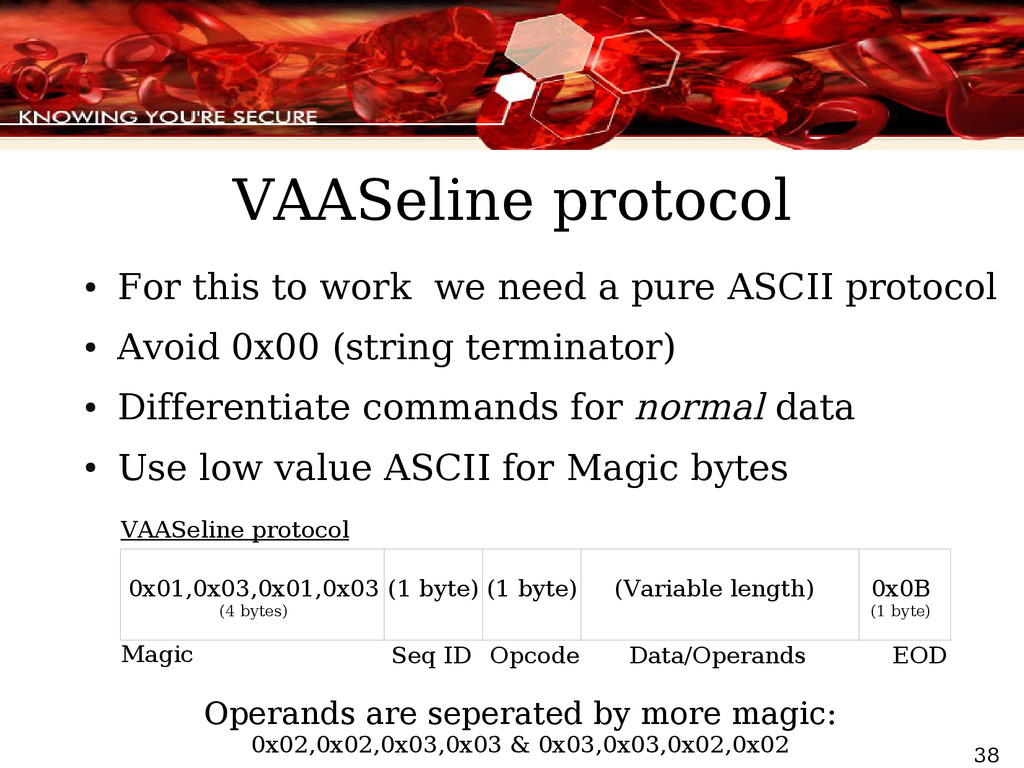 38 VAASeline protocol ● For this to work we nee...