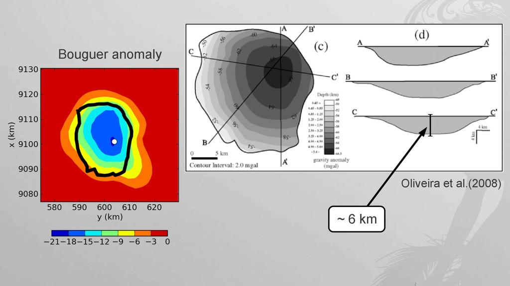 Oliveira et al.(2008) Bouguer anomaly ~ 6 km