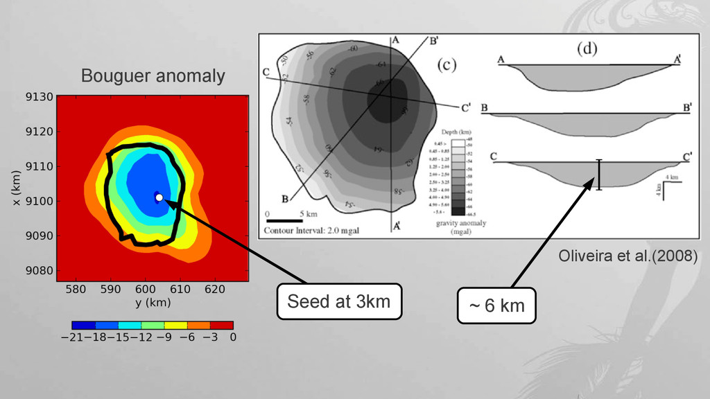 Oliveira et al.(2008) Bouguer anomaly Seed at 3...