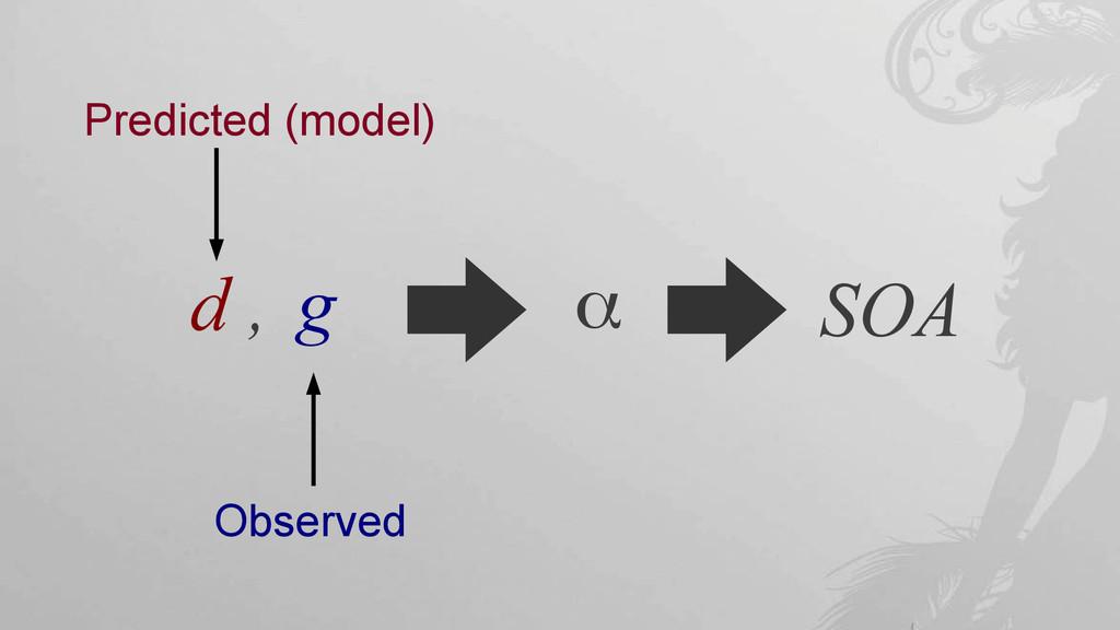 d , g α SOA Predicted (model) Observed