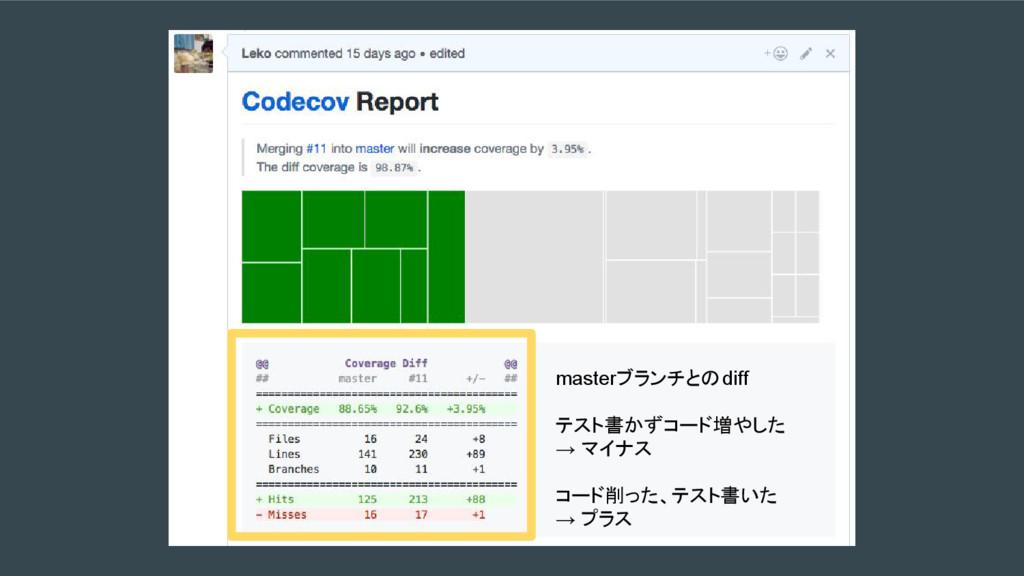 masterブランチとのdiff テスト書かずコード増やした → マイナス コード削った、テス...