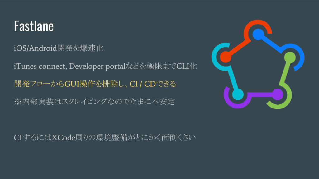 Fastlane iOS/Android 開発を爆速化 iTunes connect, Dev...
