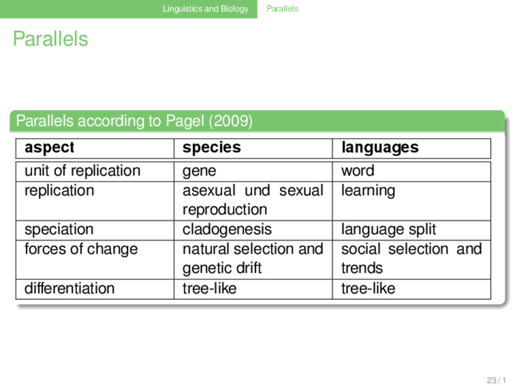Linguistics and Biology Parallels Parallels . P...