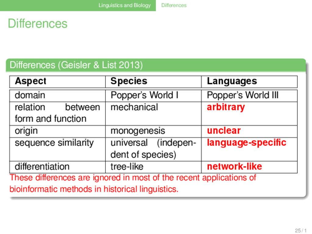 Linguistics and Biology Differences Differences ....