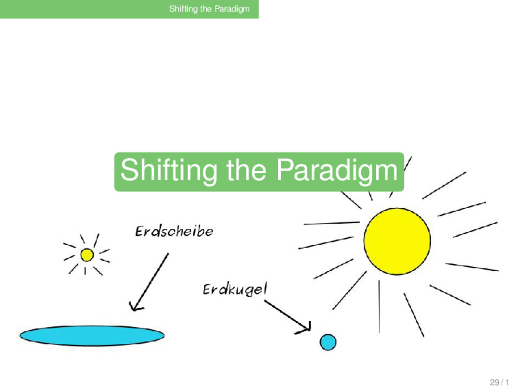 Shifting the Paradigm Shifting the Paradigm 29 ...