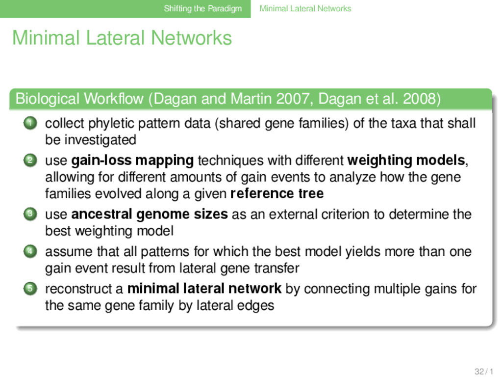 Shifting the Paradigm Minimal Lateral Networks ...