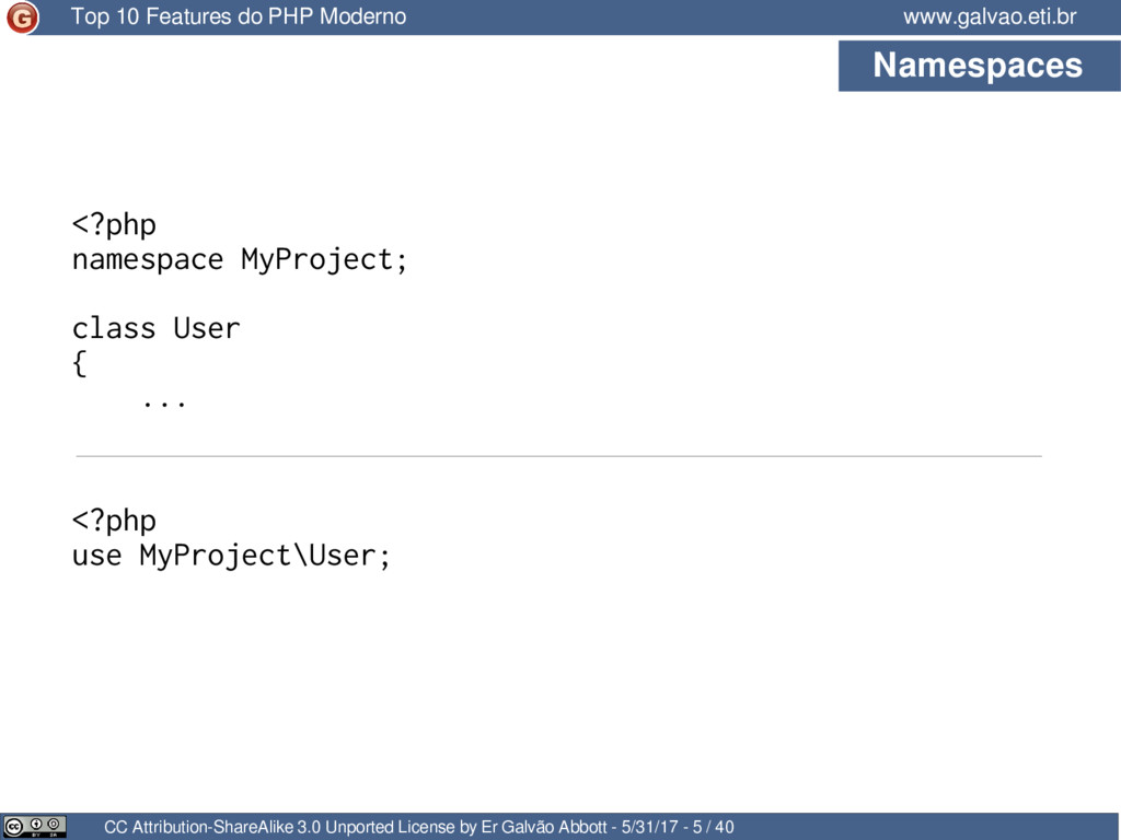 Namespaces CC Attribution-ShareAlike 3.0 Unport...