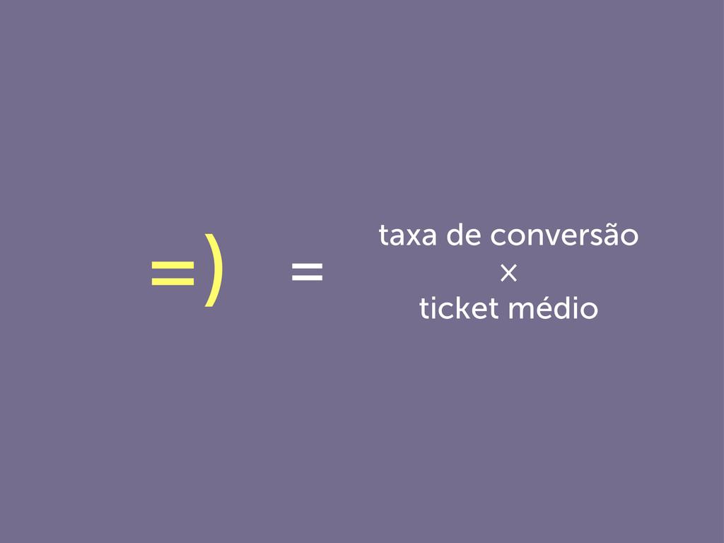 =) taxa de conversão × ticket médio =