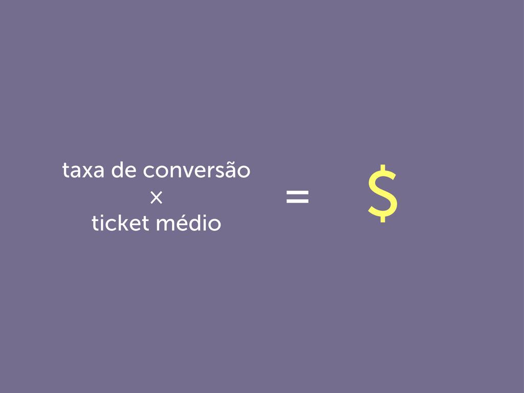 taxa de conversão × ticket médio = $