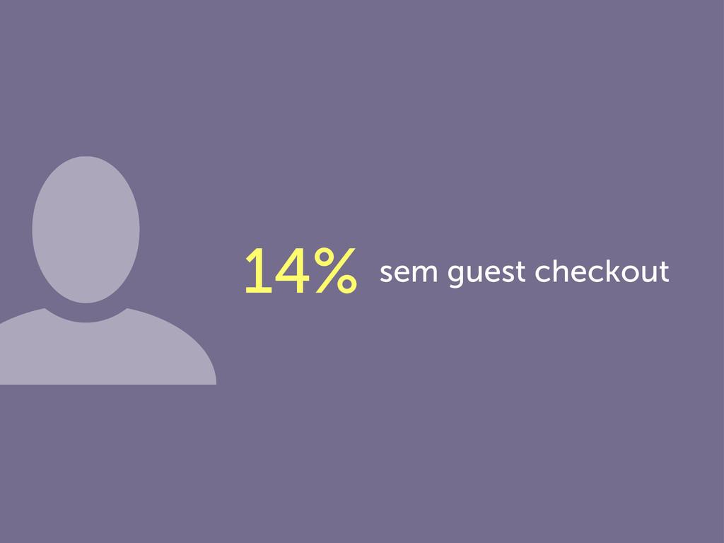 sem guest checkout 14%