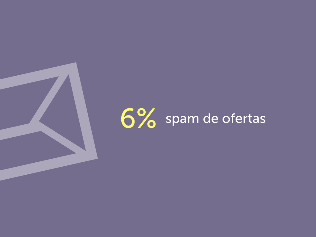 spam de ofertas 6%