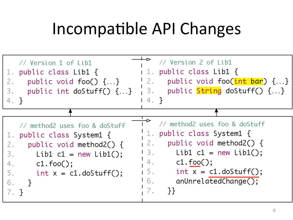 Incompa&ble API Changes  6  1. // V...
