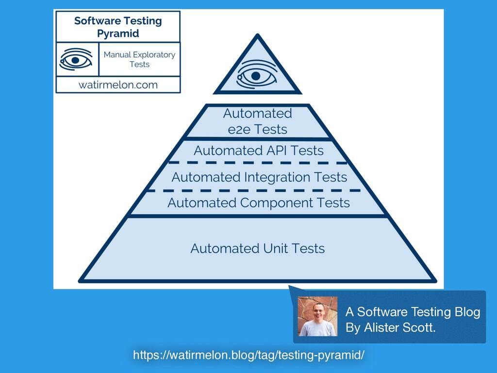 https://watirmelon.blog/tag/testing-pyramid/ A ...