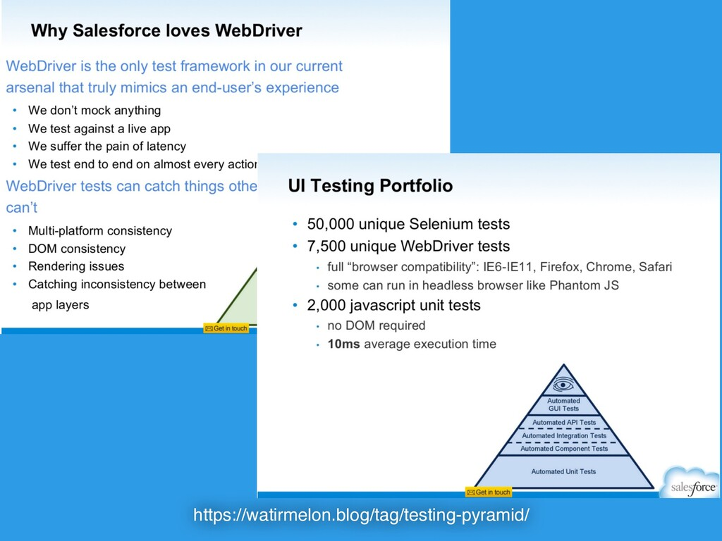https://watirmelon.blog/tag/testing-pyramid/