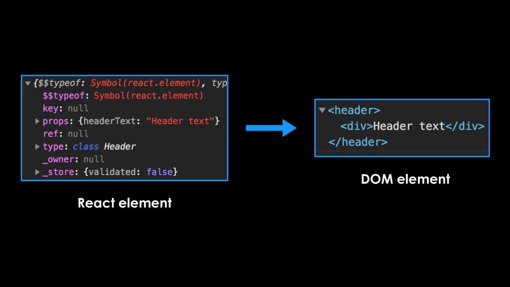 React element DOM element