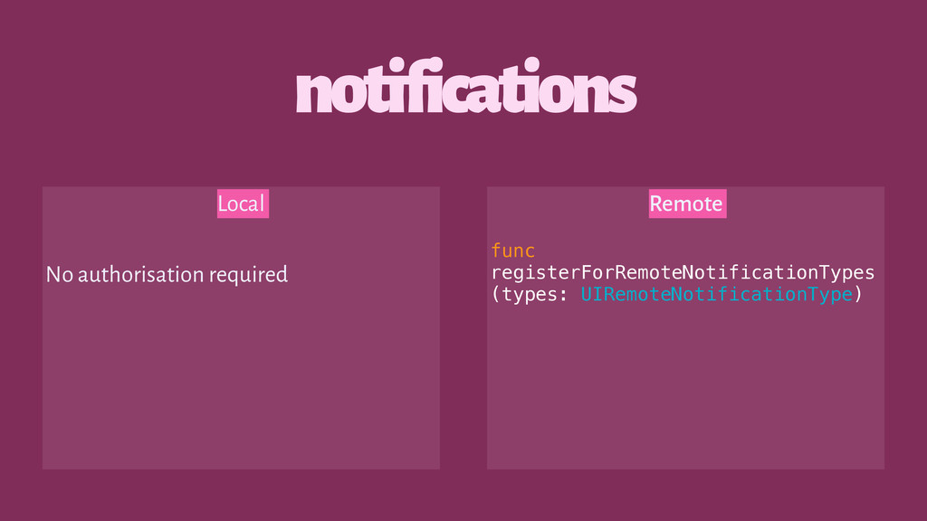 notifications Local No authorisation required R...