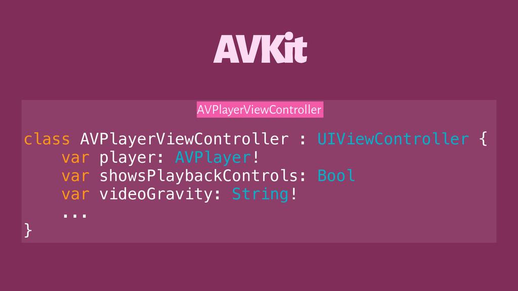 AVKit AVPlayerViewController class AVPlayerView...