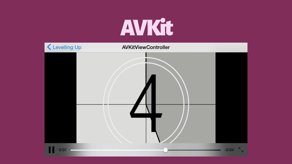 AVKit