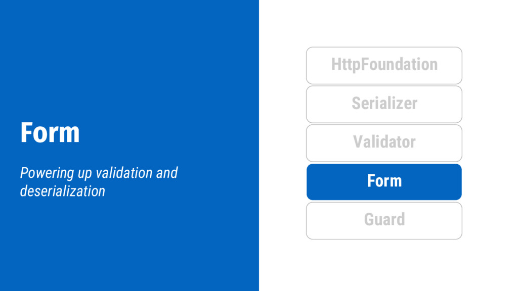 Form Powering up validation and deserialization...