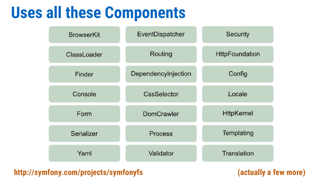 Uses all these Components http://symfony.com/pr...