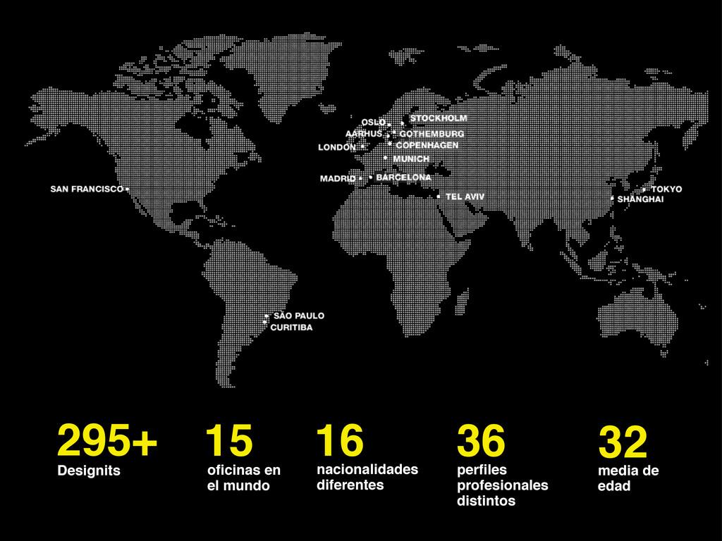 295+ Designits 15 oficinas en el mundo 16 nacion...