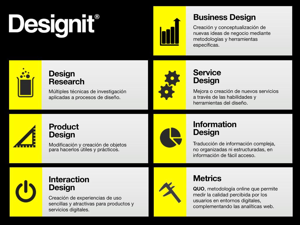 Design Research Múltiples técnicas de investiga...