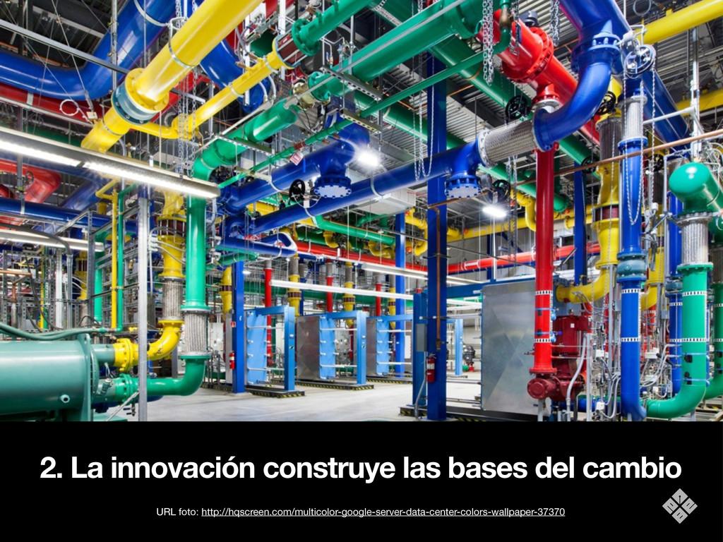 2. La innovación construye las bases del cambio...