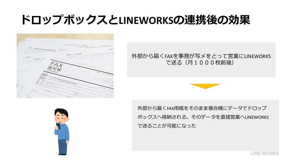 ドロップボックスとLINEWORKSの連携後の効果 外部から届くFAXを事務が写メをとって営業...